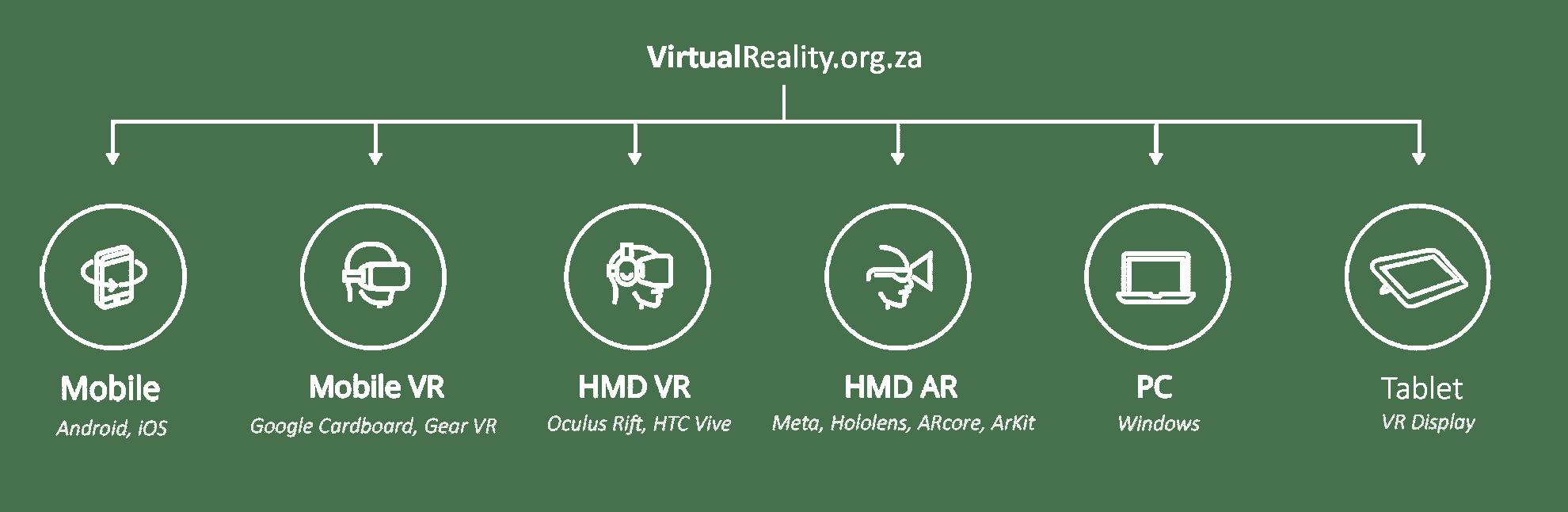 vr-technologies